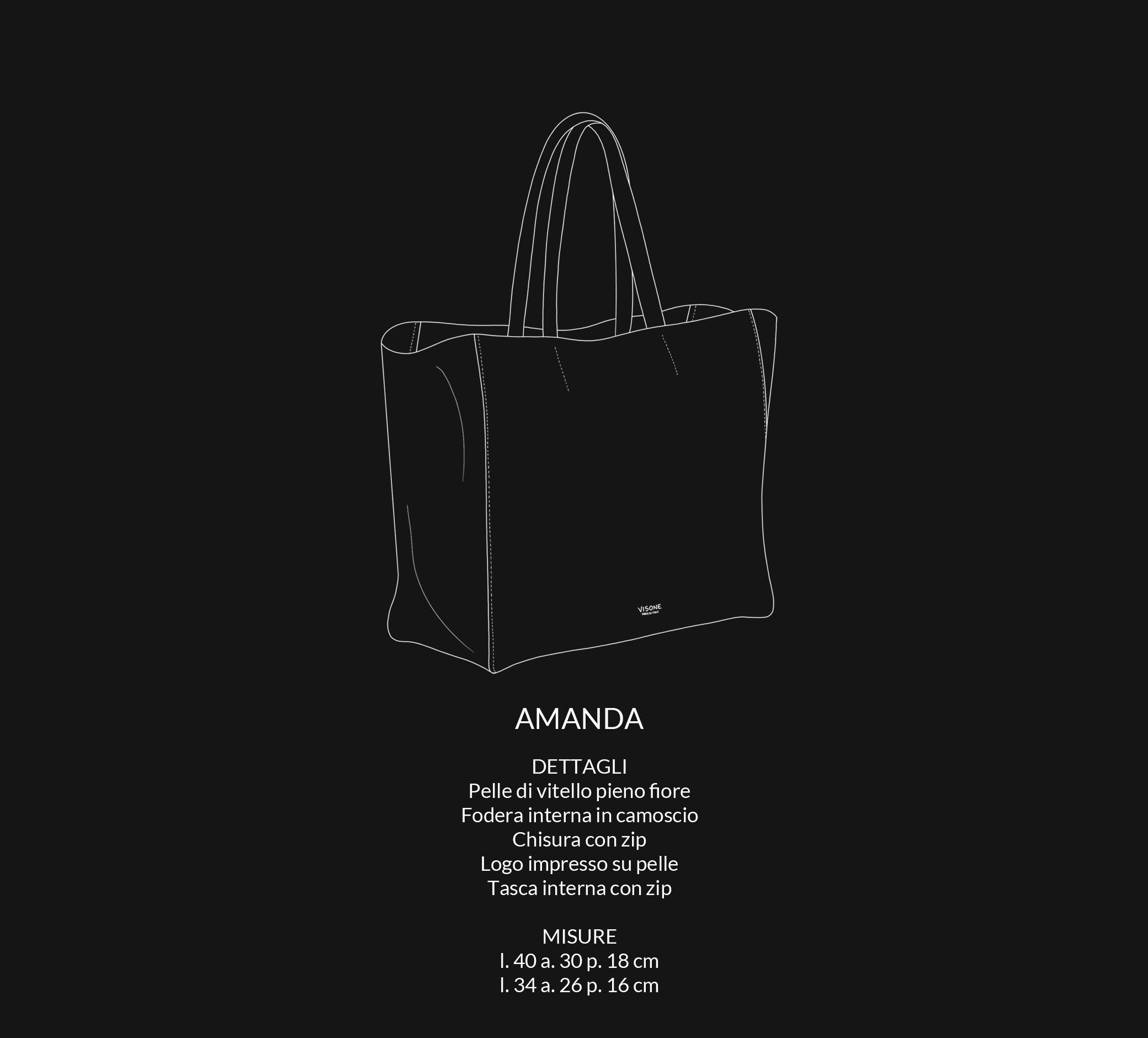 amandacategoria-1