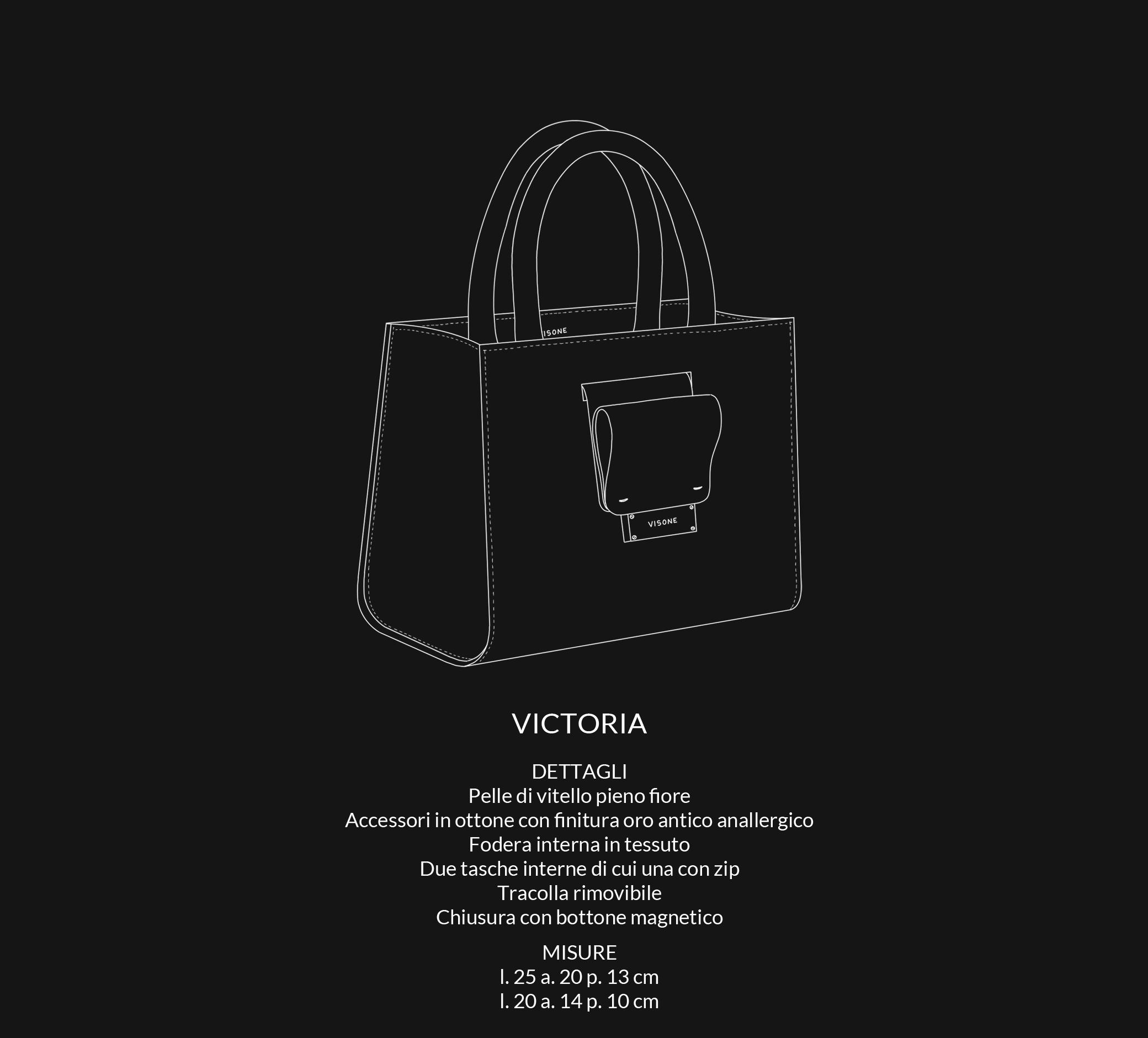 victoriacategoria-1